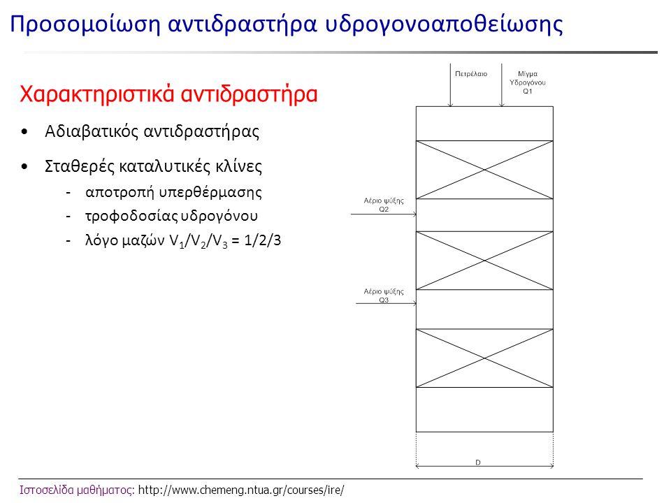 Ιστοσελίδα μαθήματος: http://www.chemeng.ntua.gr/courses/ire/ Προσομοίωση αντιδραστήρα υδρογονοαποθείωσης Χαρακτηριστικά αντιδραστήρα •Αδιαβατικός αντιδραστήρας •Σταθερές καταλυτικές κλίνες -αποτροπή υπερθέρμασης -τροφοδοσίας υδρογόνου -λόγο μαζών V 1 /V 2 /V 3 = 1/2/3