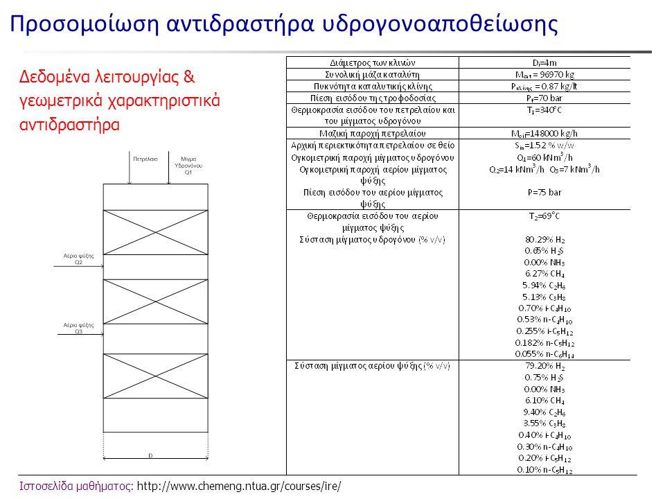 Ιστοσελίδα μαθήματος: http://www.chemeng.ntua.gr/courses/ire/ Προσομοίωση αντιδραστήρα υδρογονοαποθείωσης Δεδομένα λειτουργίας & γεωμετρικά χαρακτηριστικά αντιδραστήρα