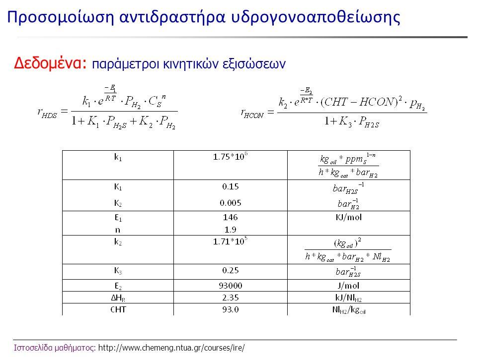 Ιστοσελίδα μαθήματος: http://www.chemeng.ntua.gr/courses/ire/ Δεδομένα: παράμετροι κινητικών εξισώσεων Προσομοίωση αντιδραστήρα υδρογονοαποθείωσης