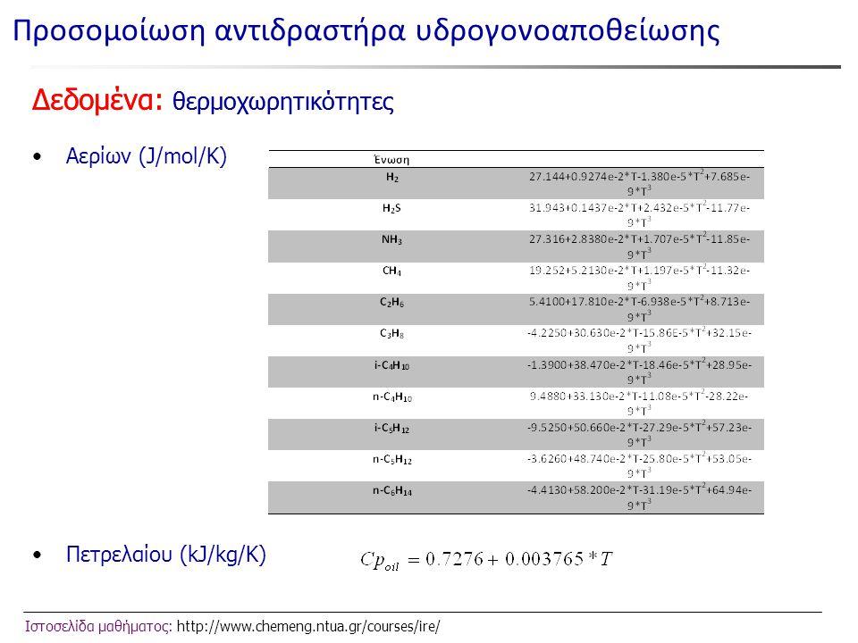 Ιστοσελίδα μαθήματος: http://www.chemeng.ntua.gr/courses/ire/ Δεδομένα: θερμοχωρητικότητες Προσομοίωση αντιδραστήρα υδρογονοαποθείωσης •Αερίων (J/mol/K) Δεδομένα: θερμοχωρητικότητες •Πετρελαίου (kJ/kg/K)