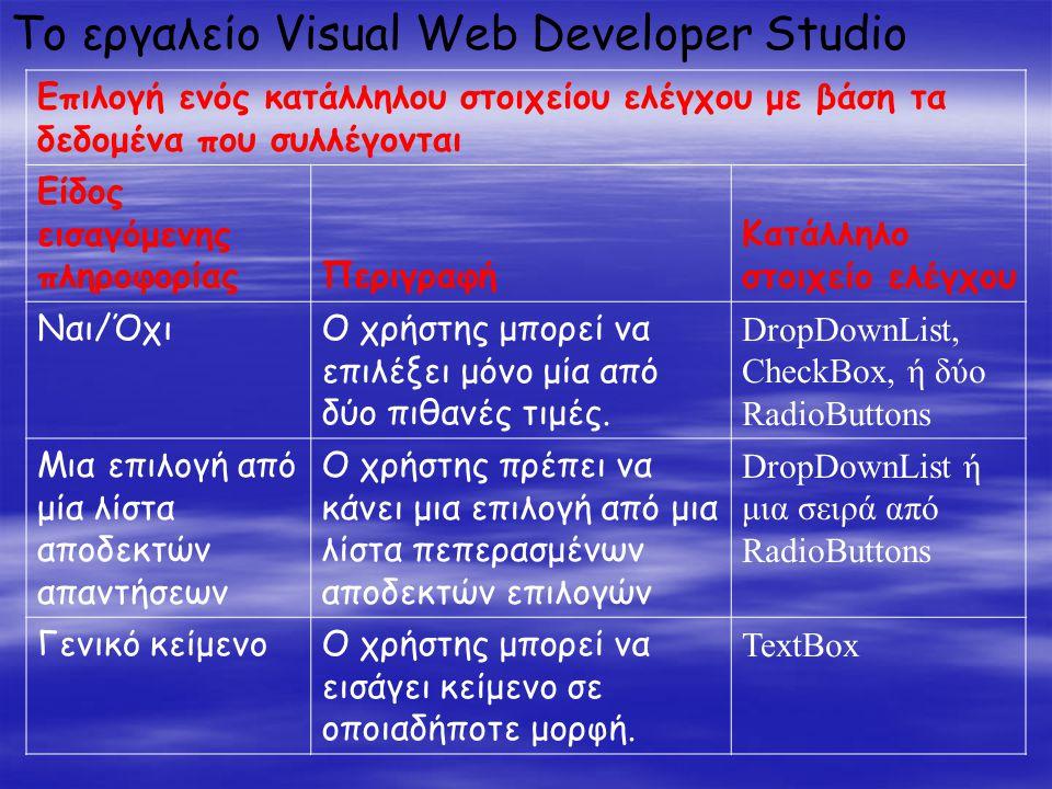 Το εργαλείο Visual Web Developer Studio Επιλογή ενός κατάλληλου στοιχείου ελέγχου με βάση τα δεδομένα που συλλέγονται Είδος εισαγόμενης πληροφορίαςΠεριγραφή Κατάλληλο στοιχείο ελέγχου Ναι/ΌχιΟ χρήστης μπορεί να επιλέξει μόνο μία από δύο πιθανές τιμές.