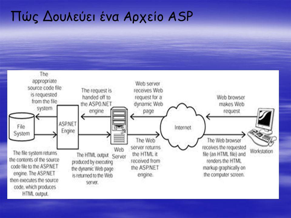 Πώς Δουλεύει ένα Αρχείο ASP