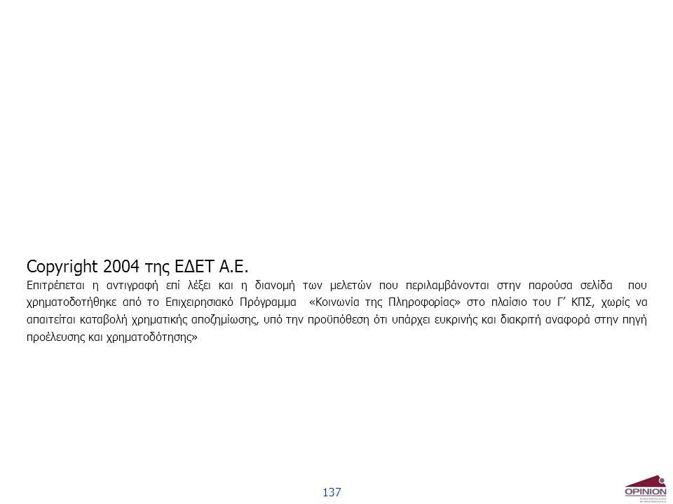 137 Copyright 2004 της ΕΔΕΤ Α.Ε. Επιτρέπεται η αντιγραφή επί λέξει και η διανομή των μελετών που περιλαμβάνονται στην παρούσα σελίδα που χρηματοδοτήθη
