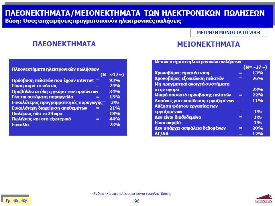 137 Copyright 2004 της ΕΔΕΤ Α.Ε.