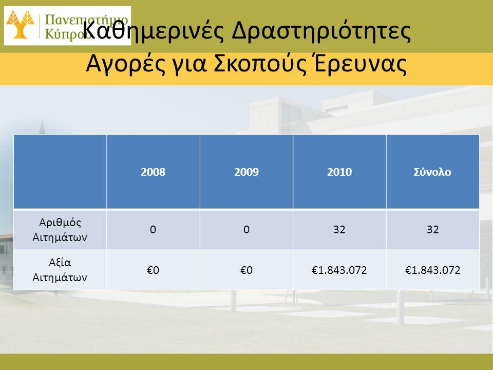 Καθημερινές Δραστηριότητες Αγορές για Σκοπούς Έρευνας 200820092010Σύνολο Αριθμός Αιτημάτων 0032 Αξία Αιτημάτων €0 €1.843.072