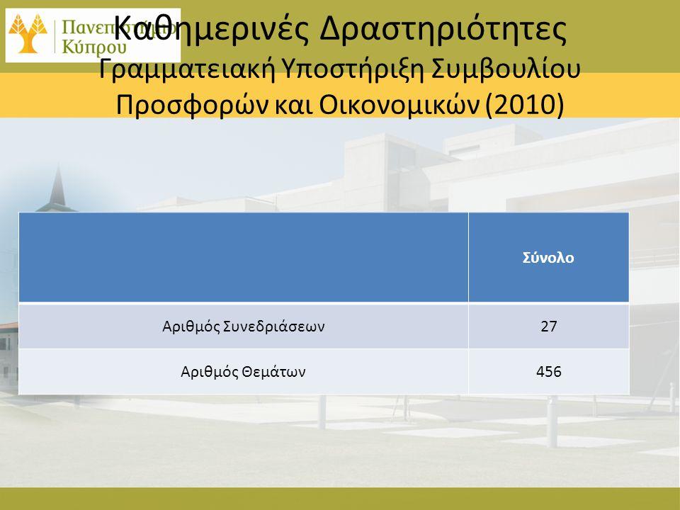 Καθημερινές Δραστηριότητες Γραμματειακή Υποστήριξη Συμβουλίου Προσφορών και Οικονομικών (2010) Σύνολο Αριθμός Συνεδριάσεων27 Αριθμός Θεμάτων456