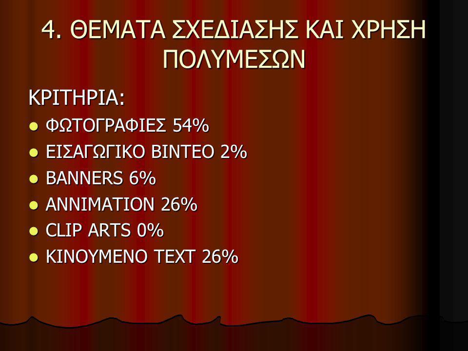 4. ΘΕΜΑΤΑ ΣΧΕΔΙΑΣΗΣ ΚΑΙ ΧΡΗΣΗ ΠΟΛΥΜΕΣΩΝ ΚΡΙΤΗΡΙΑ:  ΦΩΤΟΓΡΑΦΙΕΣ 54%  ΕΙΣΑΓΩΓΙΚΟ ΒΙΝΤΕΟ 2%  BANNERS 6%  ANNIMATION 26%  CLIP ARTS 0%  ΚΙΝΟΥΜΕΝΟ TE