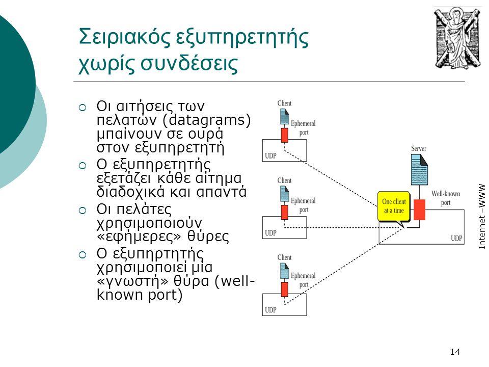 Internet –WWW 14 Σειριακός εξυπηρετητής χωρίς συνδέσεις  Οι αιτήσεις των πελατών (datagrams) μπαίνουν σε ουρά στον εξυπηρετητή  Ο εξυπηρετητής εξετάζει κάθε αίτημα διαδοχικά και απαντά  Οι πελάτες χρησιμοποιούν «εφήμερες» θύρες  Ο εξυπηρτητής χρησιμοποιεί μία «γνωστή» θύρα (well- known port)