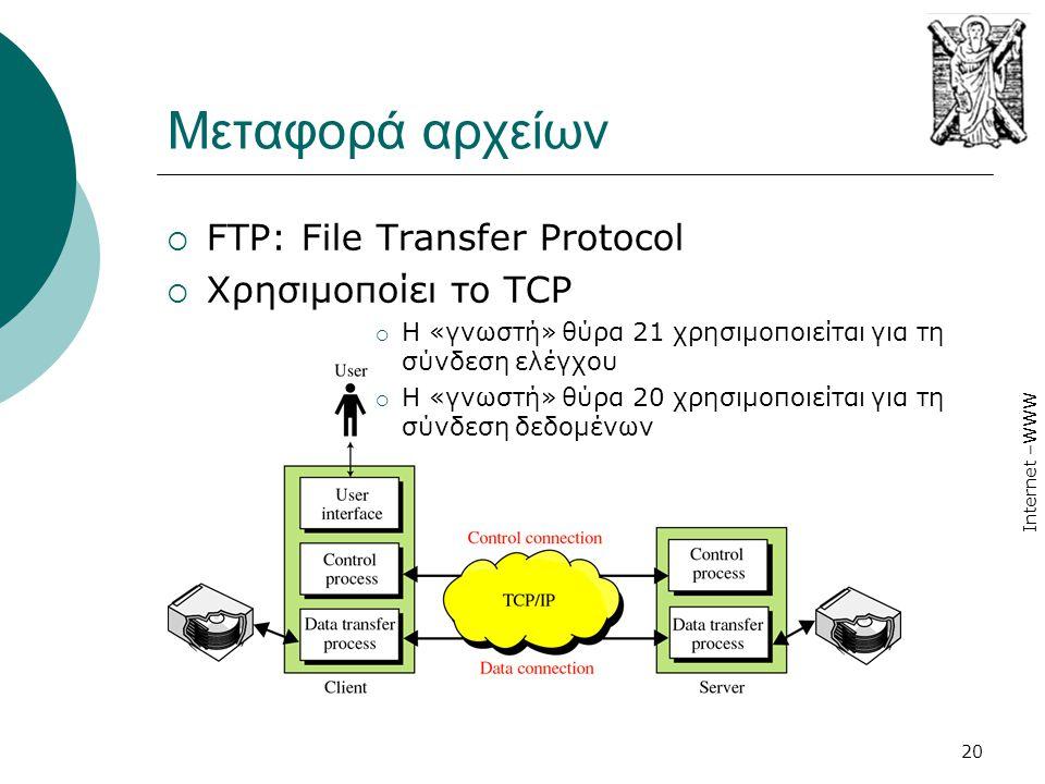 Internet –WWW 20 Μεταφορά αρχείων  FTP: File Transfer Protocol  Χρησιμοποίει το TCP  Η «γνωστή» θύρα 21 χρησιμοποιείται για τη σύνδεση ελέγχου  Η
