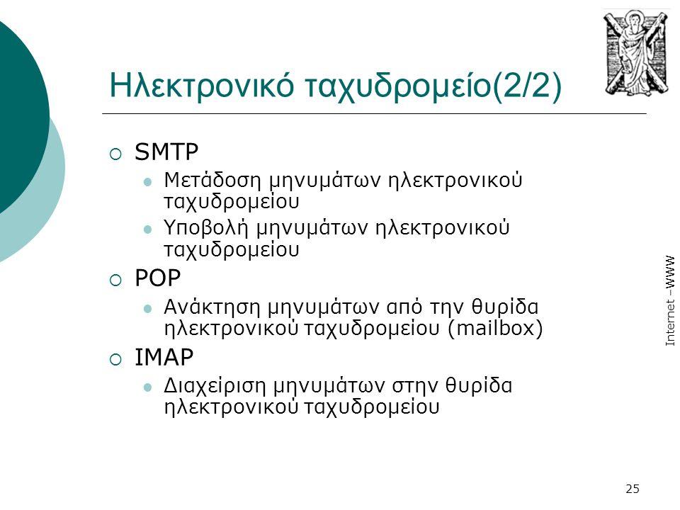 Internet –WWW 25 Ηλεκτρονικό ταχυδρομείο(2/2)  SMTP  Μετάδοση μηνυμάτων ηλεκτρονικού ταχυδρομείου  Υποβολή μηνυμάτων ηλεκτρονικού ταχυδρομείου  PO