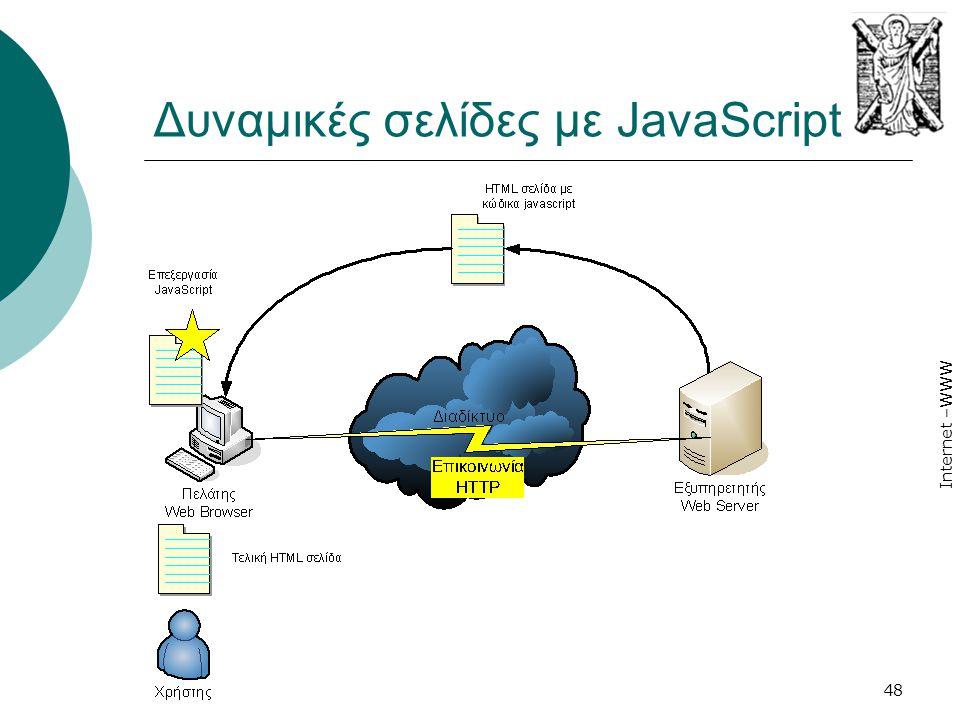 Internet –WWW 48 Δυναμικές σελίδες με JavaScript