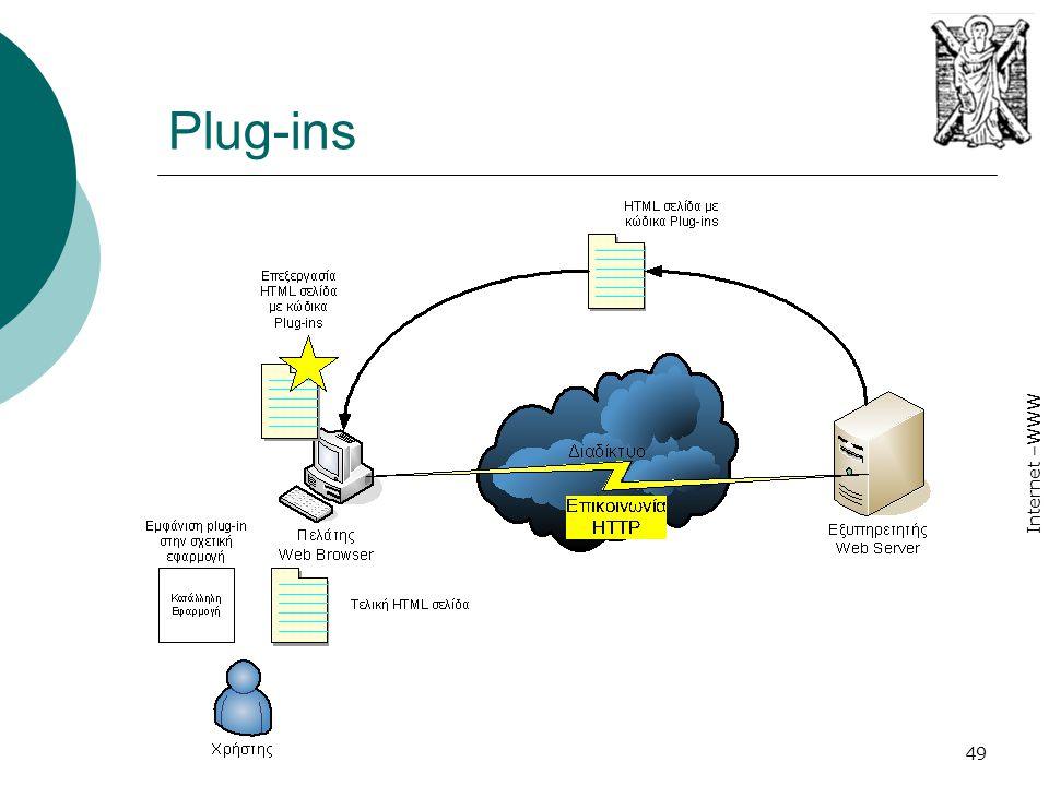 Internet –WWW 49 Plug-ins