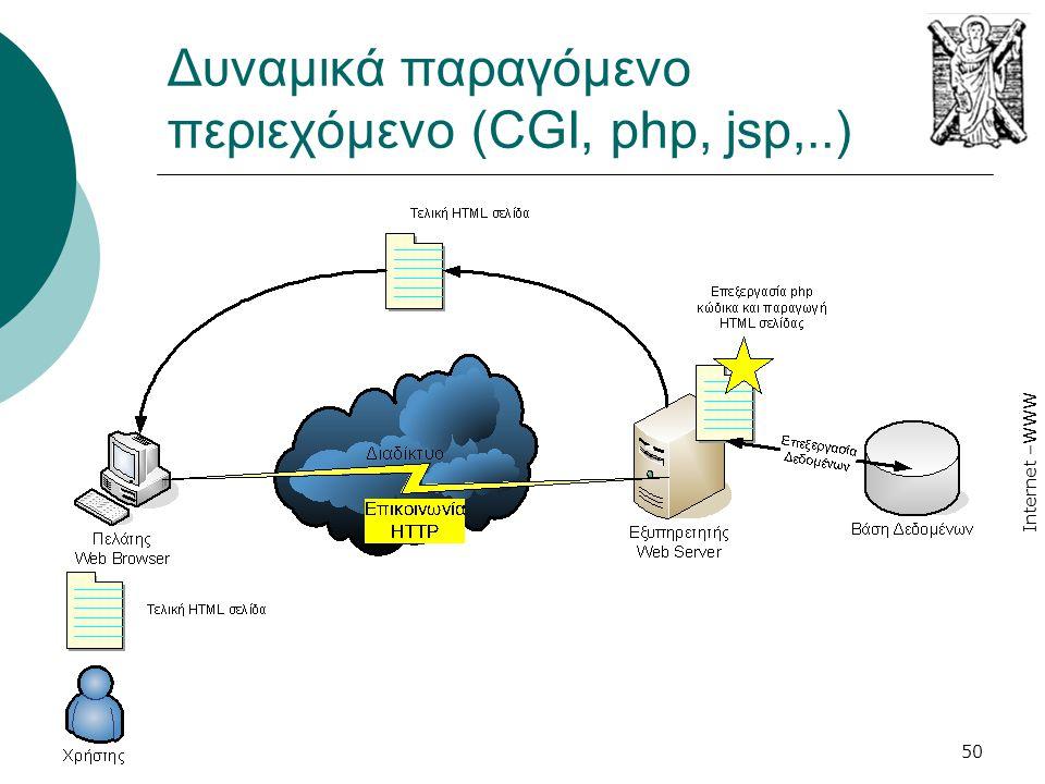 Internet –WWW 50 Δυναμικά παραγόμενο περιεχόμενο (CGI, php, jsp,..)
