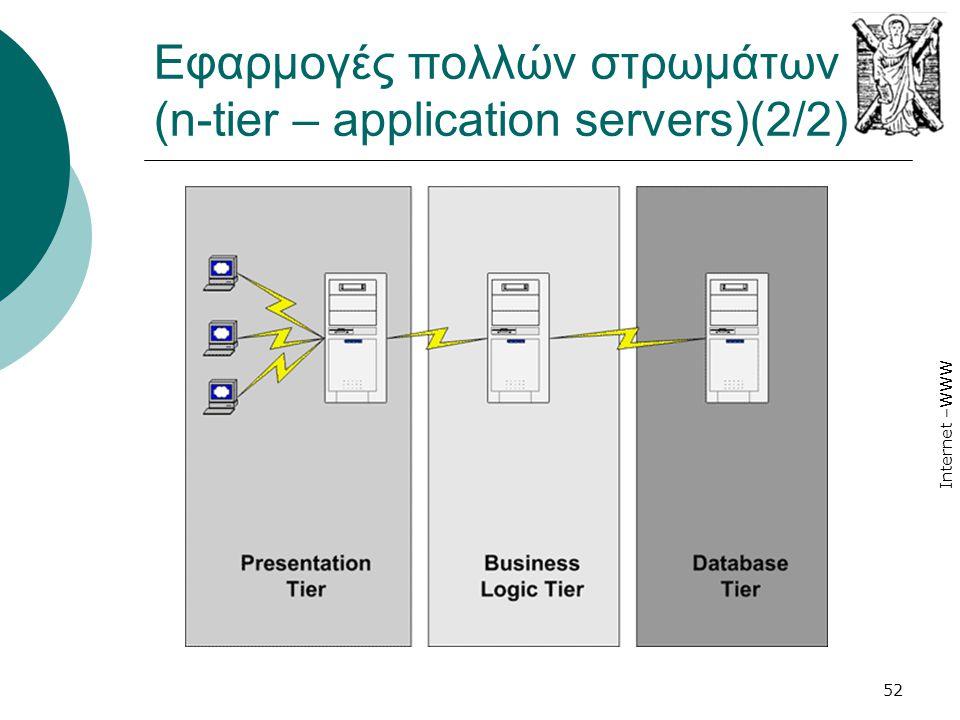 Internet –WWW 52 Εφαρμογές πολλών στρωμάτων (n-tier – application servers)(2/2)