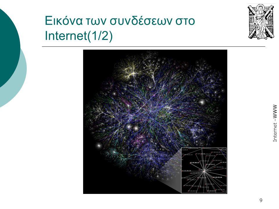 Internet –WWW 9 Εικόνα των συνδέσεων στο Internet(1/2)