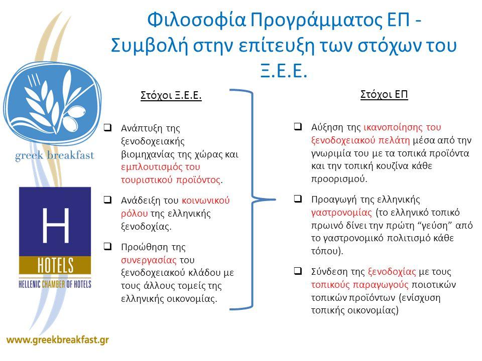 Φιλοσοφία Προγράμματος ΕΠ - Συμβολή στην επίτευξη των στόχων του Ξ.Ε.Ε.