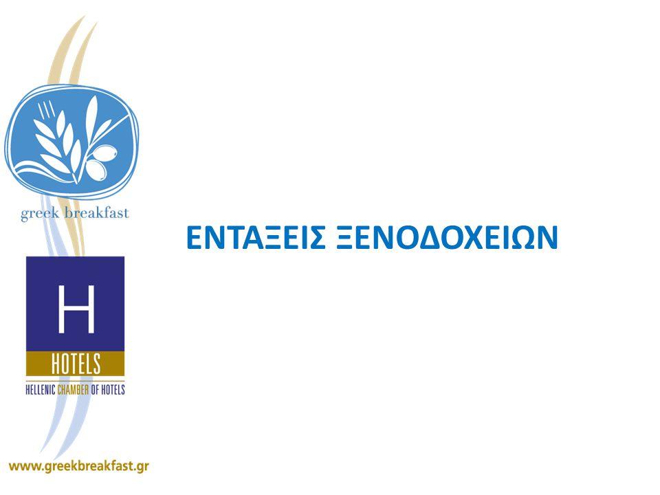 Εντάξεις Ξενοδοχείων Απολογισμός  Έναρξη εντάξεων ξενοδοχείων τον Σεπτέμβριο 2012  Απλοποίηση της διαδικασίας ένταξης μέσω της ιστοσελίδας www.greekbreakfast.gr www.greekbreakfast.gr  Ένταξη 51 ξενοδοχείων Στόχος 2013  Ένταξη 200 επιπλέον ξενοδοχείων