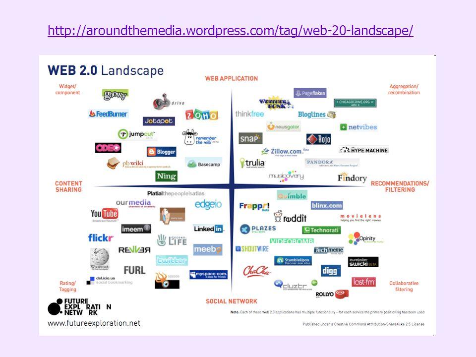 •http://www.shambles.net/Web2/ Συλλογές ανά κατηγορίεςhttp://www.shambles.net/Web2/ •http://www.shambles.net/pages/learning/ict/web2lists/http://www.shambles.net/pages/learning/ict/web2lists/ •http://www.slideshare.net/janehart/top-100-tools-for- learning-2009-2509241http://www.slideshare.net/janehart/top-100-tools-for- learning-2009-2509241