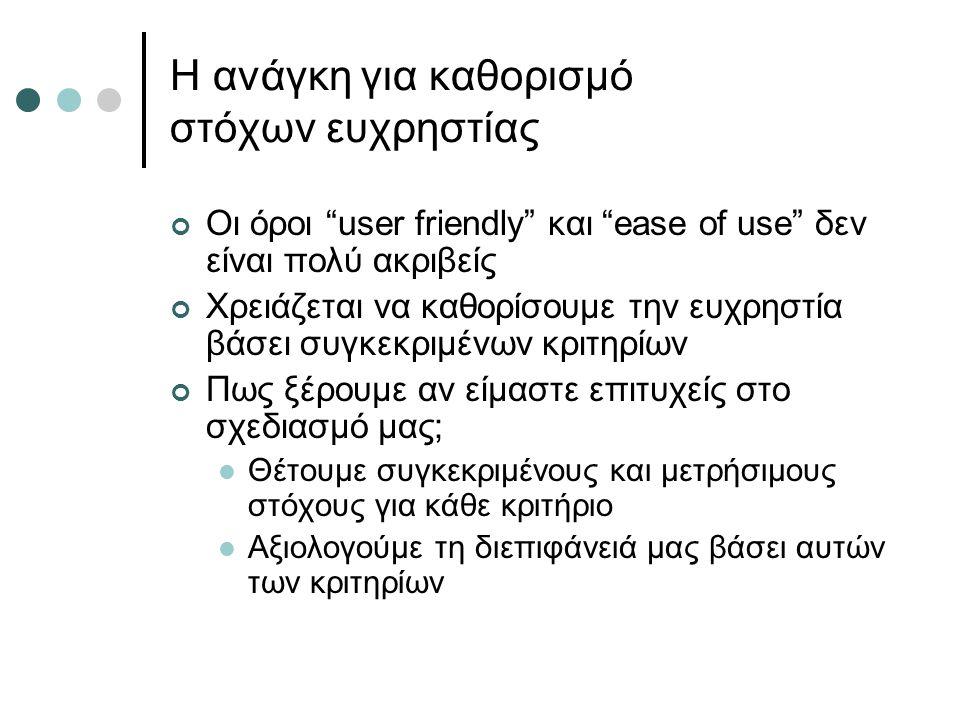 """Η ανάγκη για καθορισμό στόχων ευχρηστίας Οι όροι """"user friendly"""" και """"ease of use"""" δεν είναι πολύ ακριβείς Χρειάζεται να καθορίσουμε την ευχρηστία βάσ"""