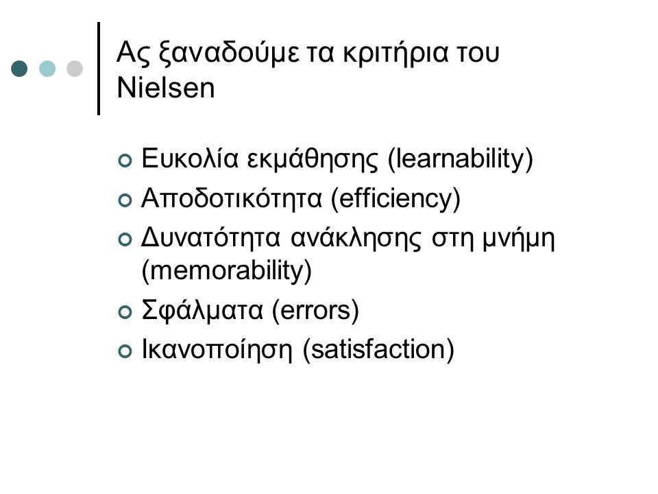 Ας ξαναδούμε τα κριτήρια του Nielsen Ευκολία εκμάθησης (learnability) Αποδοτικότητα (efficiency) Δυνατότητα ανάκλησης στη μνήμη (memorability) Σφάλματ