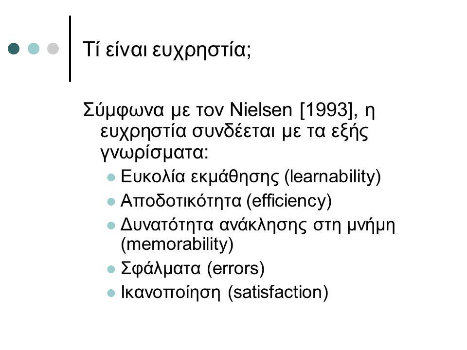 Τί είναι ευχρηστία; Σύμφωνα με τον Nielsen [1993], η ευχρηστία συνδέεται με τα εξής γνωρίσματα:  Ευκολία εκμάθησης (learnability)  Αποδοτικότητα (ef