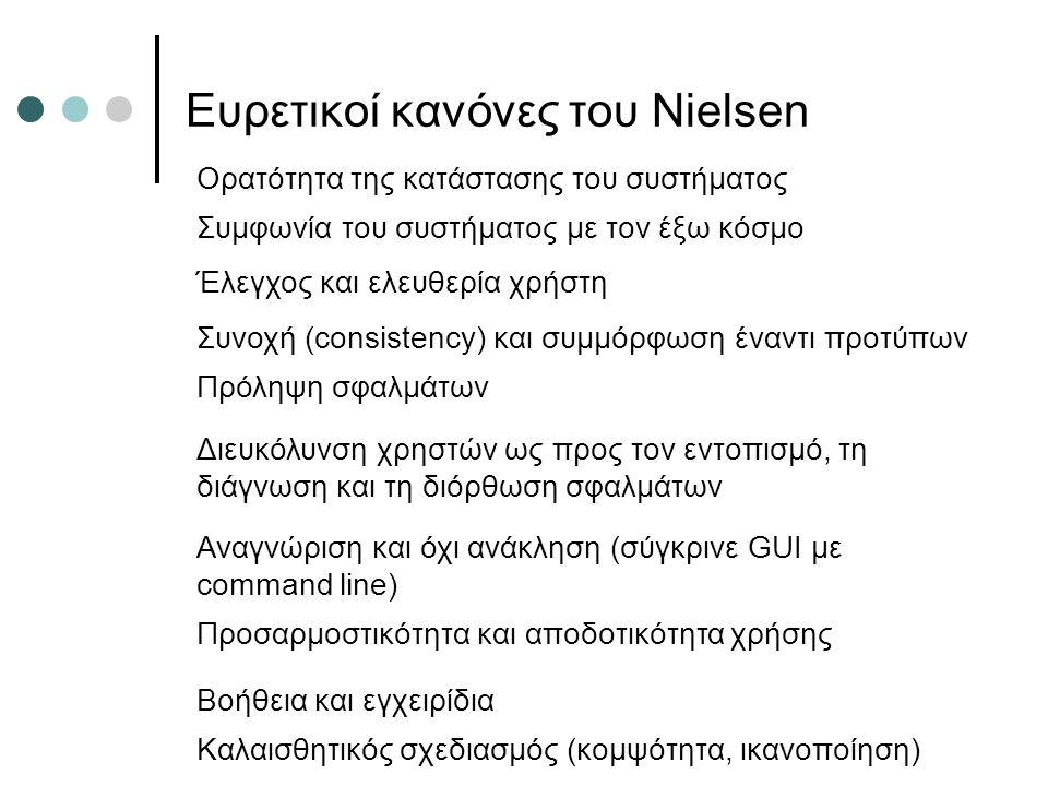 Ευρετικοί κανόνες του Nielsen Ορατότητα της κατάστασης του συστήματος Συνοχή (consistency) και συμμόρφωση έναντι προτύπων Πρόληψη σφαλμάτων Αναγνώριση