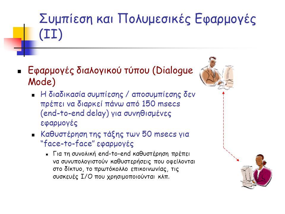 Συμπίεση και Πολυμεσικές Εφαρμογές (ΙΙ)  Εφαρμογές διαλογικού τύπου (Dialogue Mode)  Η διαδικασία συμπίεσης / αποσυμπίεσης δεν πρέπει να διαρκεί πάν