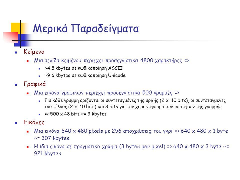 Μερικά Παραδείγματα (II)  Ήχος:  Τηλεφωνική ποιότητα => ~ 8 kbyte / sec  Ποιότητα CD => 1,411 Mbps => ~ 176 kbyte / sec  Βίντεο  Τηλεοπτική ποιότητα (π.χ.