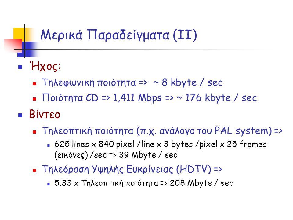 Μερικά Παραδείγματα (II)  Ήχος:  Τηλεφωνική ποιότητα => ~ 8 kbyte / sec  Ποιότητα CD => 1,411 Mbps => ~ 176 kbyte / sec  Βίντεο  Τηλεοπτική ποιότ