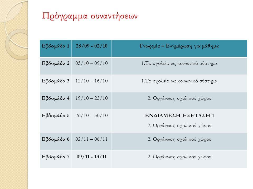 Πρόγραμμα συναντήσεων Εβδομάδα 128/09 - 02/10Γνωριμία – Ενημέρωση για μάθημα Εβδομάδα 205/10 – 09/101.Το σχολείο ως κοινωνικό σύστημα Εβδομάδα 312/10 – 16/101.Το σχολείο ως κοινωνικό σύστημα Εβδομάδα 419/10 – 23/102.