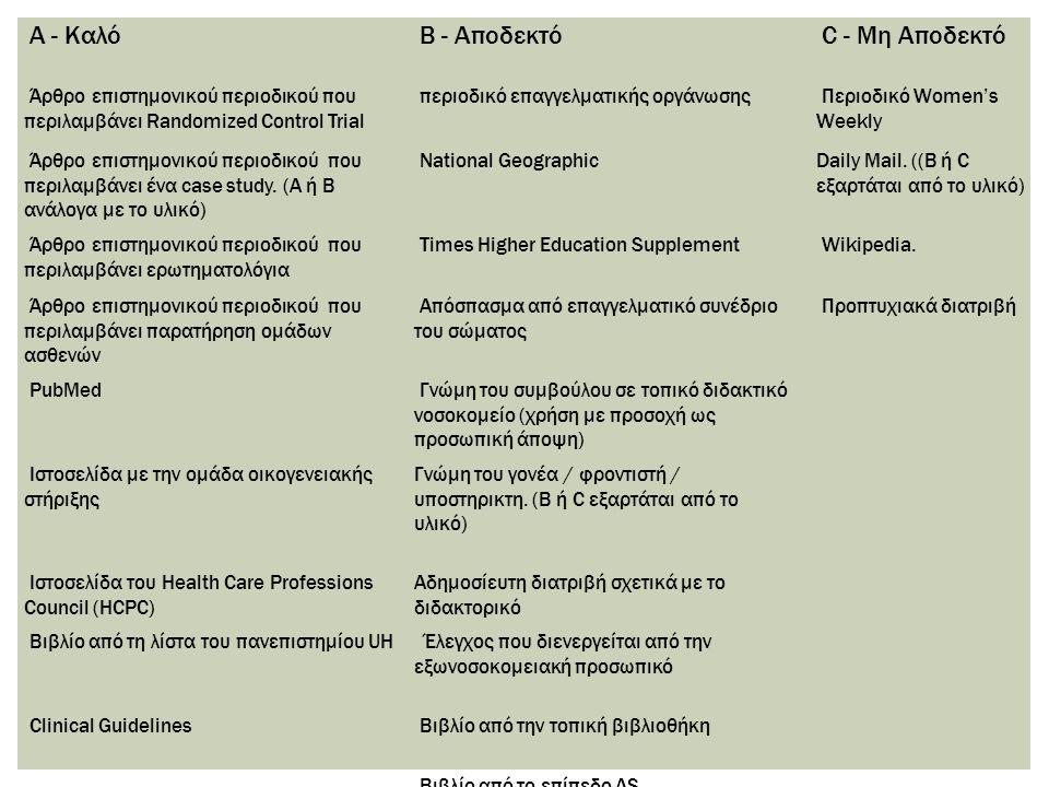 A - ΚαλόB - ΑποδεκτόC - Μη Αποδεκτό Άρθρο επιστημονικού περιοδικού που περιλαμβάνει Randomized Control Trial περιοδικό επαγγελματικής οργάνωσηςΠεριοδι