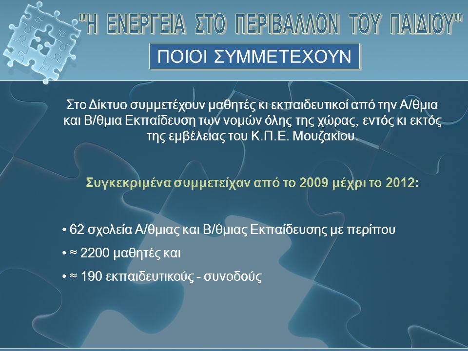 ΣΥΝΕΡΓΑΖΟΜΕΝΟΙ ΦΟΡΕΙΣ Κέντρα Περιβαλλοντικής Εκπαίδευσης (Μετά την ανανέωση της χρονιάς 2011-12) Αργυρούπολης, Έδεσσας - Γιαννιτσών, Καλαμάτας, Καστοριάς, Καστρίου, Κισσάβου - Ελασσόνας, Μακρινίτσας, Μελίτης και Περτουλίου - Τρικκαίων Υπεύθυνοι Σχολικών Δραστηριοτήτων των νομών των σχολείων του Δικτύου και γενικά όλες οι Διευθύνσεις Α/θμιας και Β/θμιας Εκπαίδευσης Περιφερειακό Ενεργειακό Κέντρο Θεσσαλίας - Ε.Κ.Φ.Ε.