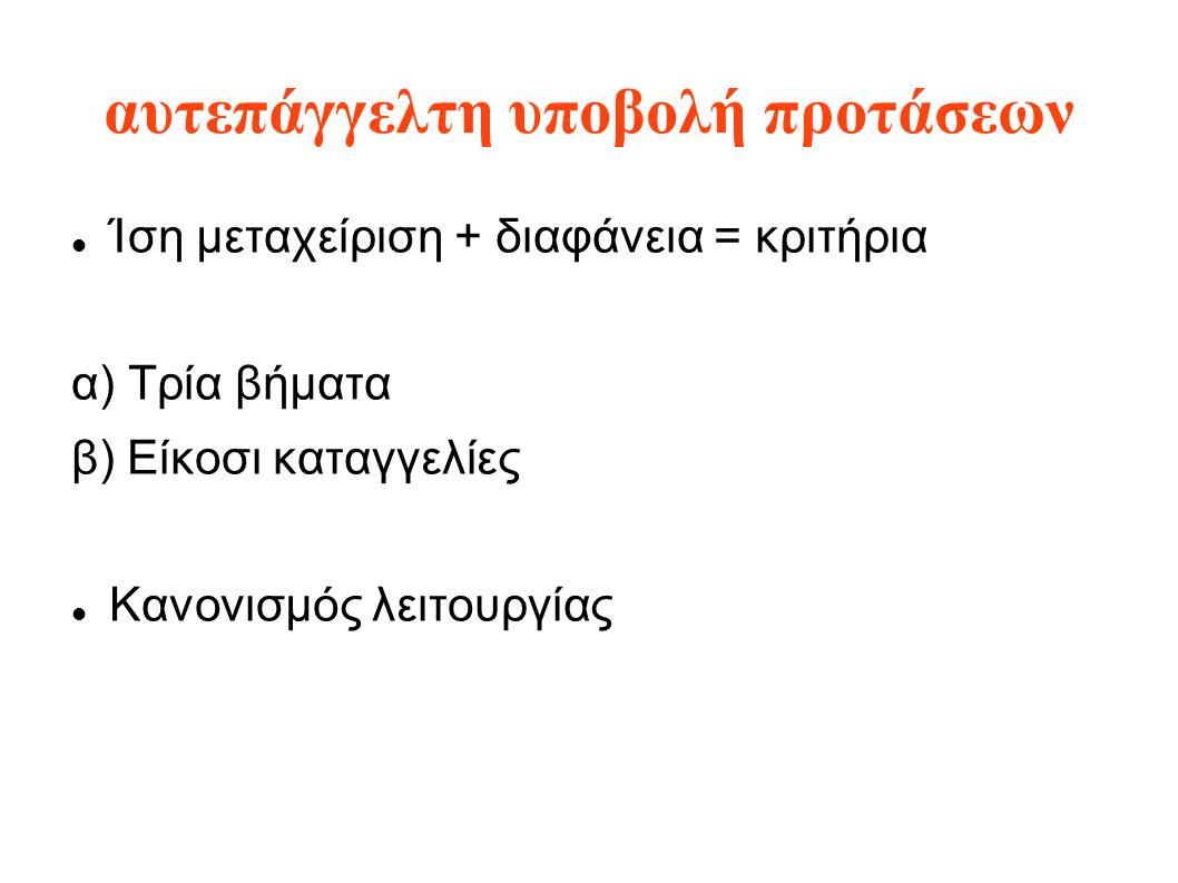 αυτεπάγγελτη υποβολή προτάσεων  Ίση μεταχείριση + διαφάνεια = κριτήρια α) Τρία βήματα β) Είκοσι καταγγελίες  Κανονισμός λειτουργίας