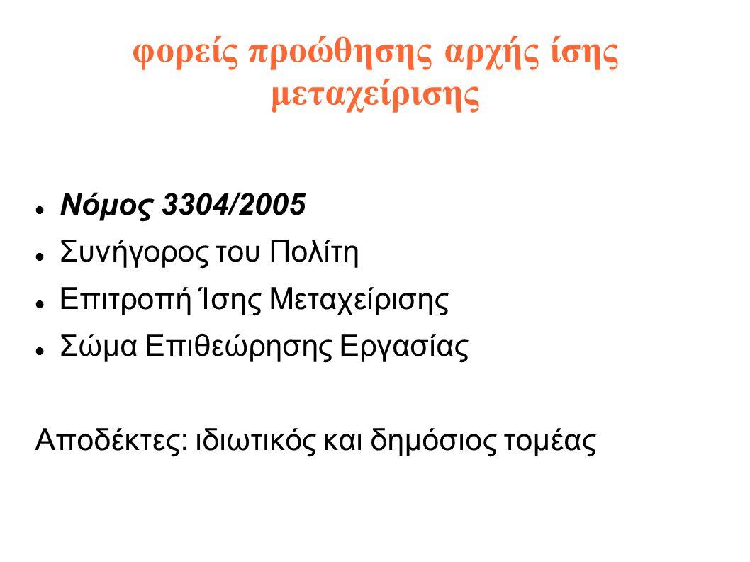 φορείς προώθησης αρχής ίσης μεταχείρισης  Νόμος 3304/2005  Συνήγορος του Πολίτη  Επιτροπή Ίσης Μεταχείρισης  Σώμα Επιθεώρησης Εργασίας Αποδέκτες: ιδιωτικός και δημόσιος τομέας