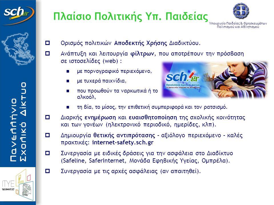 Υπουργείο Παιδείας & Θρησκευμάτων Πολιτισμού και Αθλητισμού Πλαίσιο Πολιτικής Υπ. Παιδείας  Ορισμός πολιτικών Αποδεκτής Χρήσης Διαδικτύου.  Ανάπτυξη