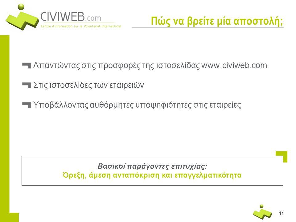11 Πώς να βρείτε μία αποστολή; Απαντώντας στις προσφορές της ιστοσελίδας www.civiweb.com Στις ιστοσελίδες των εταιρειών Υποβάλλοντας αυθόρμητες υποψηφ
