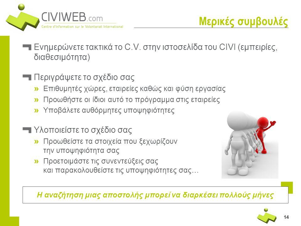 14 Ενημερώνετε τακτικά το C.V. στην ιστοσελίδα του CIVI (εμπειρίες, διαθεσιμότητα) Περιγράψετε το σχέδιο σας » Επιθυμητές χώρες, εταιρείες καθώς και φ