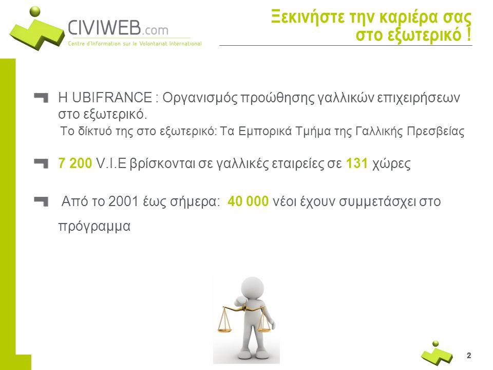 2222 Ξεκινήστε την καριέρα σας στο εξωτερικό ! Η UBIFRANCE : Οργανισμός προώθησης γαλλικών επιχειρήσεων στο εξωτερικό. Το δίκτυό της στο εξωτερικό: Τα
