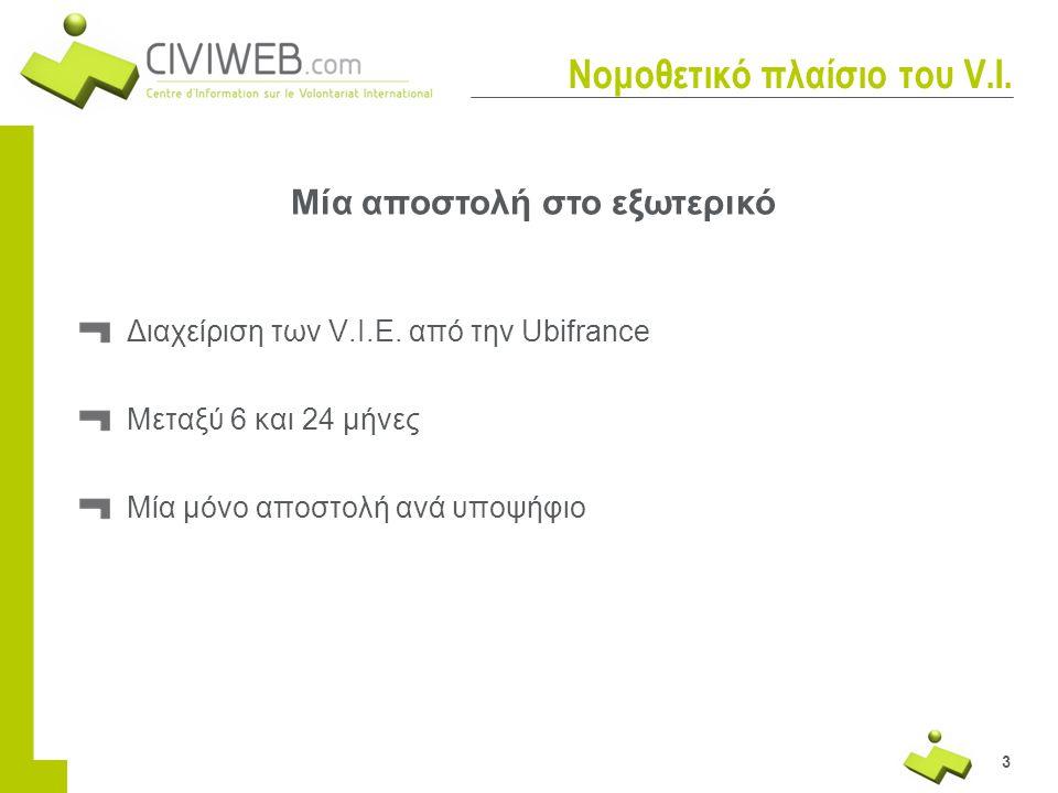 3 Νομοθετικό πλαίσιο του V.I. Διαχείριση των V.I.E. από την Ubifrance Μεταξύ 6 και 24 μήνες Μία μόνο αποστολή ανά υποψήφιο Μία αποστολή στο εξωτερικό