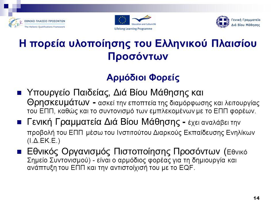 14 Η πορεία υλοποίησης του Ελληνικού Πλαισίου Προσόντων Αρμόδιοι Φορείς  Υπουργείο Παιδείας, Διά Βίου Μάθησης και Θρησκευμάτων - ασκεί την εποπτεία τ