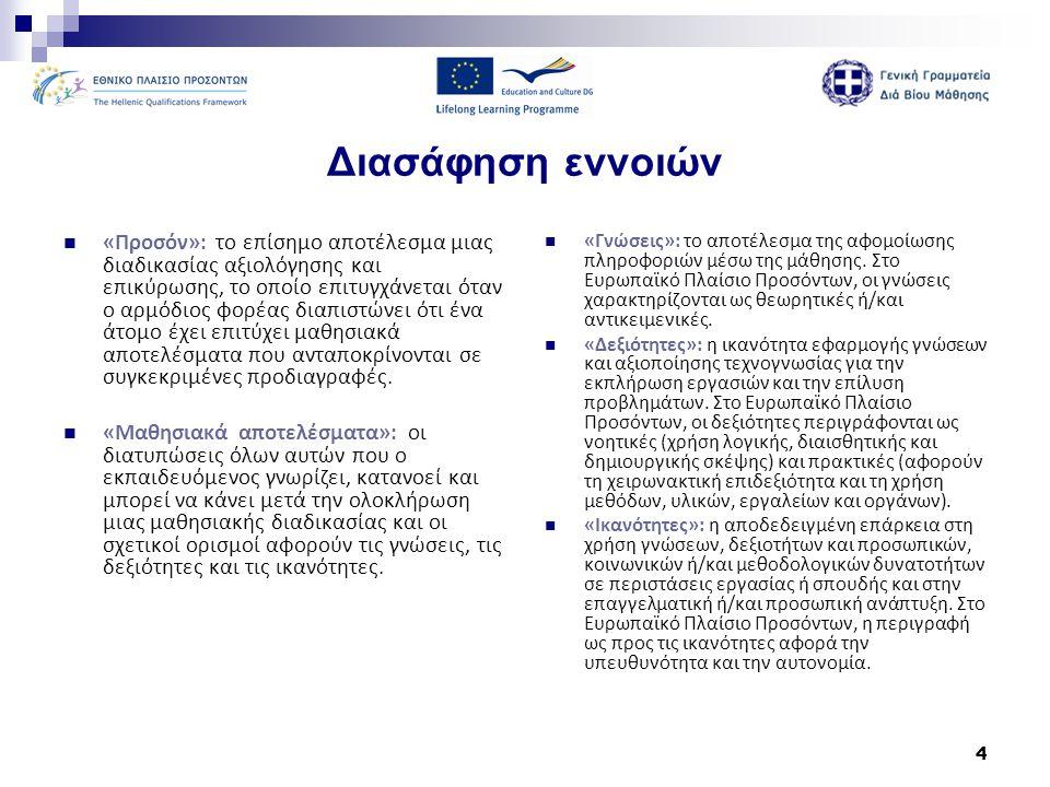 15 Το Εθνικό Σημείο Συντονισμού EQF National Coordination Point Κύρια καθήκοντα  Αντιστοίχιση των επίπεδων του Εθνικού Πλαισίου Προσόντων στα επίπεδα του EQF  Διασφάλιση της διαφάνειας στην ανωτέρω διαδικασία αντιστοίχισης  Μέριμνα για την δημοσίευση των πορισμάτων  Ενημέρωση και καθοδήγηση στους ενδιαφερόμενους φορείς για τη σχέση των εθνικών προσόντων με το EQF  Προώθηση της συμμετοχής των ενδιαφερομένων φορέων στη διαδικασία της σύγκρισης και της χρήσης των προσόντων σε ευρωπαϊκό επίπεδο.