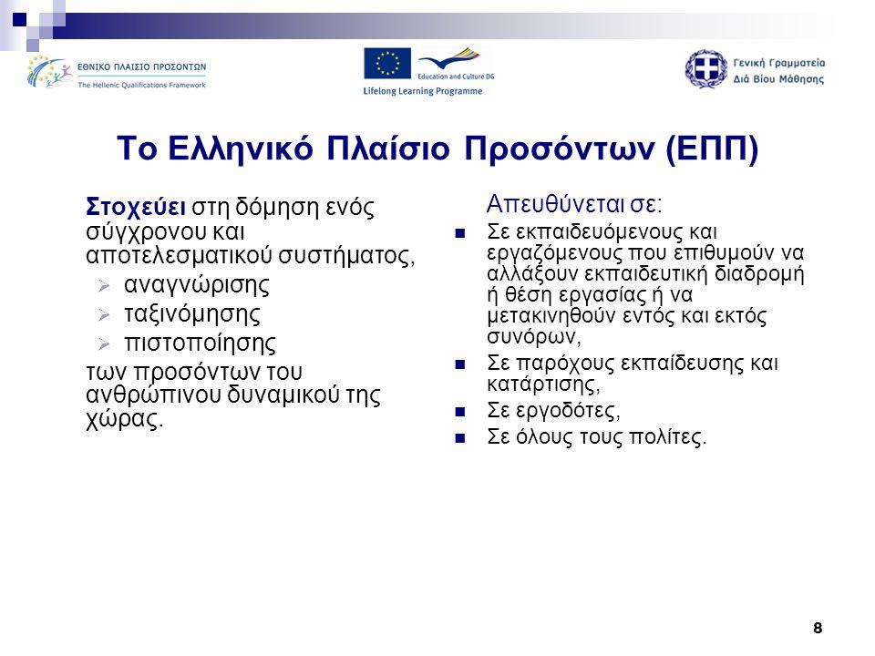9 Το Ελληνικό Πλαίσιο Προσόντων (ΕΠΠ) Παρέχει:  Διευκόλυνση της πρόσβασης και συμμετοχής στη διά βίου μάθηση  Δυνατότητα επαγγελματικής εξέλιξης  Αύξηση της κινητικότητας εκπαιδευομένων και εργαζομένων  Ενίσχυση της διαφάνειας των προσόντων και σύνδεσή τους με την εργασία και την απασχόληση  Αναγνώριση και πιστοποίηση της μη τυπικής και άτυπης μάθησης  Εξορθολογισμό και διασφάλιση της ποιότητας του συστήματος αναγνώρισης και πιστοποίησης προσόντων Δεν παρέχει:  Απονομή των προσόντων  Αναγνώριση επαγγελματικών δικαιωμάτων