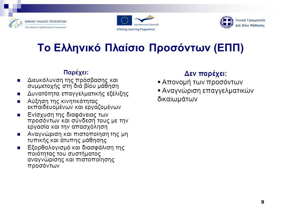9 Το Ελληνικό Πλαίσιο Προσόντων (ΕΠΠ) Παρέχει:  Διευκόλυνση της πρόσβασης και συμμετοχής στη διά βίου μάθηση  Δυνατότητα επαγγελματικής εξέλιξης  Α