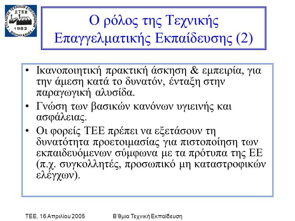 ΤΕΕ, 16 Απριλίου 2005Β'θμια Τεχνική Εκπαίδευση Ο ρόλος της Τεχνικής Επαγγελματικής Εκπαίδευσης (2) •Ικανοποιητική πρακτική άσκηση & εμπειρία, για την άμεση κατά το δυνατόν, ένταξη στην παραγωγική αλυσίδα.