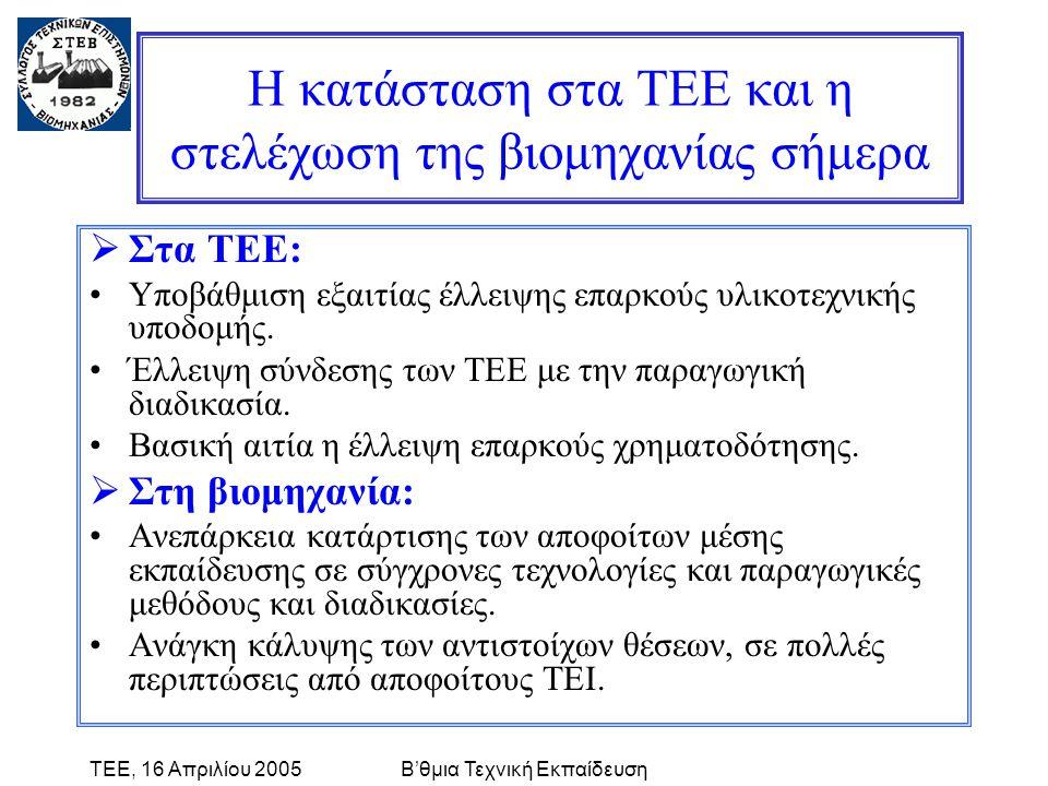 ΤΕΕ, 16 Απριλίου 2005Β'θμια Τεχνική Εκπαίδευση Η κατάσταση στα ΤΕΕ και η στελέχωση της βιομηχανίας σήμερα  Στα ΤΕΕ: •Υποβάθμιση εξαιτίας έλλειψης επαρκούς υλικοτεχνικής υποδομής.