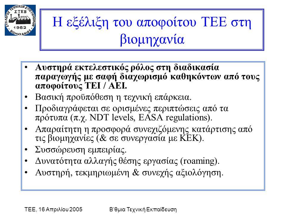 ΤΕΕ, 16 Απριλίου 2005Β'θμια Τεχνική Εκπαίδευση Η εξέλιξη του αποφοίτου ΤΕΕ στη βιομηχανία •Αυστηρά εκτελεστικός ρόλος στη διαδικασία παραγωγής με σαφή διαχωρισμό καθηκόντων από τους αποφοίτους ΤΕΙ / ΑΕΙ.