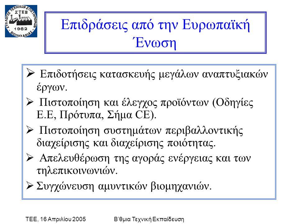ΤΕΕ, 16 Απριλίου 2005Β'θμια Τεχνική Εκπαίδευση Επιδράσεις από την Ευρωπαϊκή Ένωση  Επιδοτήσεις κατασκευής μεγάλων αναπτυξιακών έργων.
