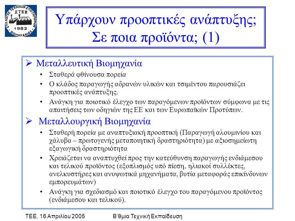 ΤΕΕ, 16 Απριλίου 2005Β'θμια Τεχνική Εκπαίδευση Υπάρχουν προοπτικές ανάπτυξης; Σε ποια προϊόντα; (1)  Μεταλλευτική Βιομηχανία •Σταθερά φθίνουσα πορεία •Ο κλάδος παραγωγής αδρανών υλικών και τσιμέντου παρουσιάζει προοπτικές ανάπτυξης.
