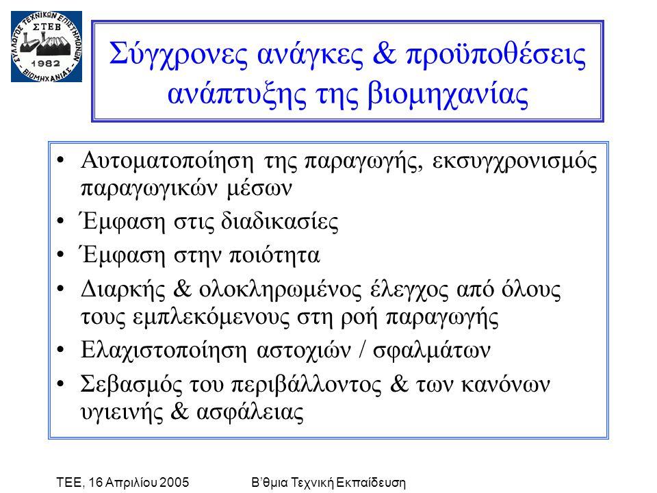 ΤΕΕ, 16 Απριλίου 2005Β'θμια Τεχνική Εκπαίδευση Σύγχρονες ανάγκες & προϋποθέσεις ανάπτυξης της βιομηχανίας •Αυτοματοποίηση της παραγωγής, εκσυγχρονισμός παραγωγικών μέσων •Έμφαση στις διαδικασίες •Έμφαση στην ποιότητα •Διαρκής & ολοκληρωμένος έλεγχος από όλους τους εμπλεκόμενους στη ροή παραγωγής •Ελαχιστοποίηση αστοχιών / σφαλμάτων •Σεβασμός του περιβάλλοντος & των κανόνων υγιεινής & ασφάλειας
