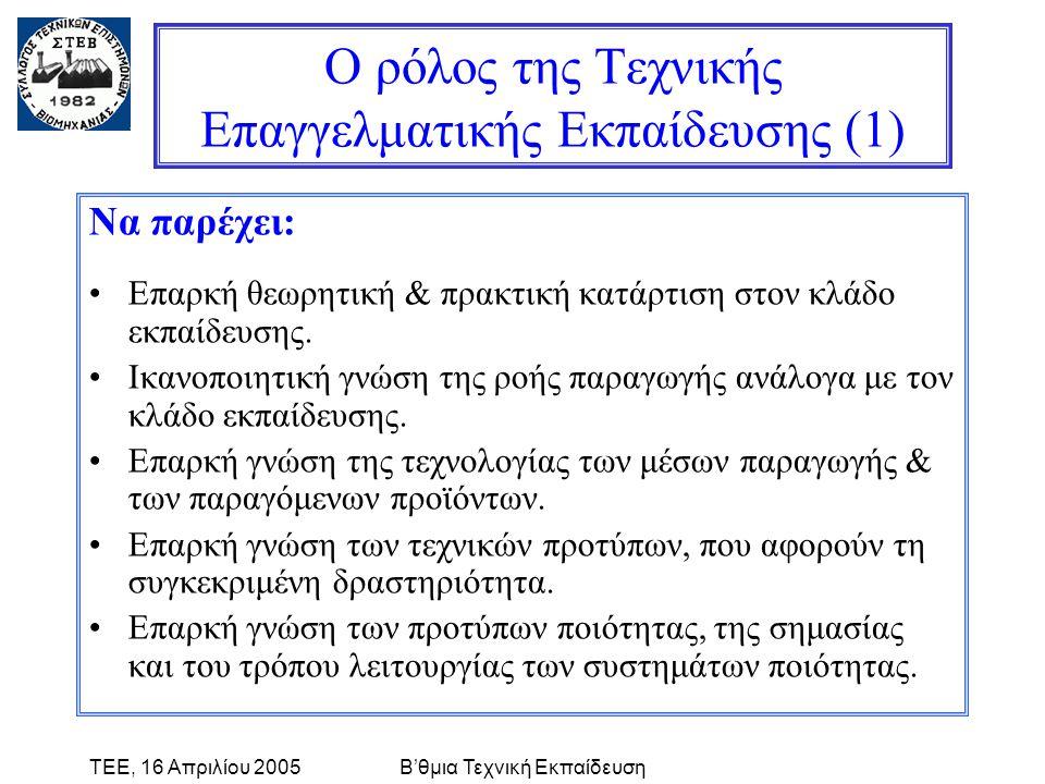 ΤΕΕ, 16 Απριλίου 2005Β'θμια Τεχνική Εκπαίδευση Ο ρόλος της Τεχνικής Επαγγελματικής Εκπαίδευσης (1) Να παρέχει: •Επαρκή θεωρητική & πρακτική κατάρτιση στον κλάδο εκπαίδευσης.